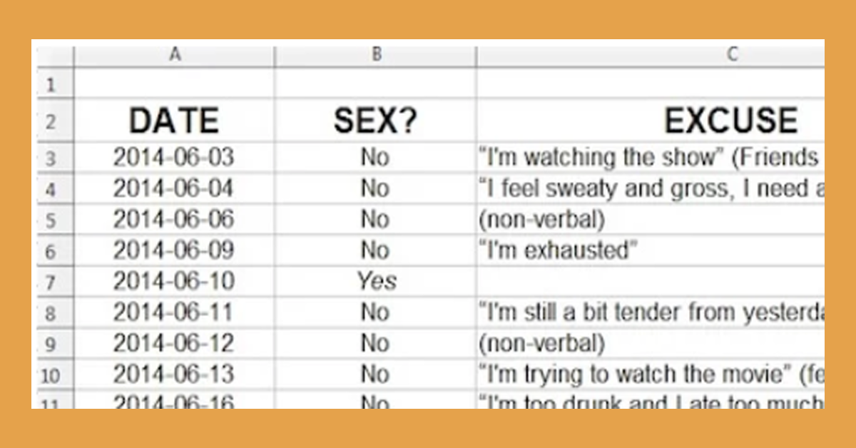 Husband Thought It Was A Great Idea To Send His Wife Spreadsheet Of Her Excuses Not To Have Sex