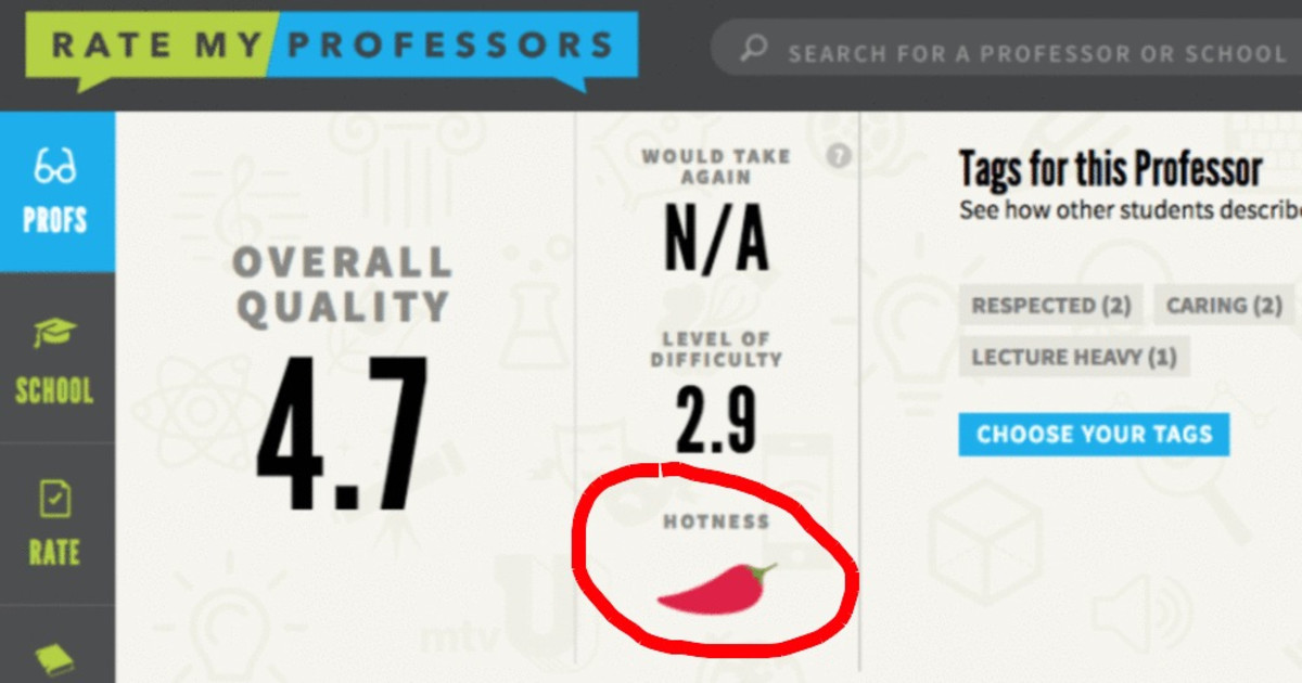 Rate My Professor Website Dropping The 'Chili Pepper' After Professors Complain That It's Sexist